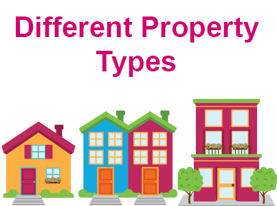 Explanation of different property types sirva mortgage for What type of loan to buy land
